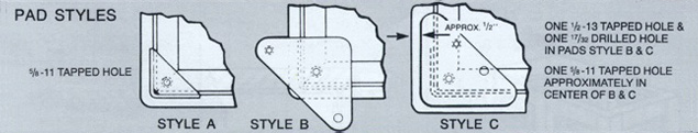 Pad Style Model 100 Diagram